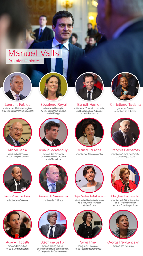 Nouveau gouvernement de combat liste ministres france for Ministre de france