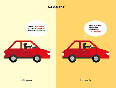 celib vs couple au volant