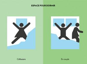 celib vs couple espace pour dormir