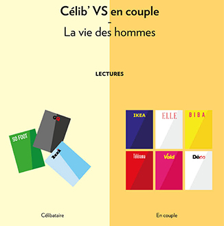 celib vs couple lecture
