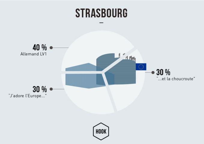 10 villes de france et leurs stéréotypes