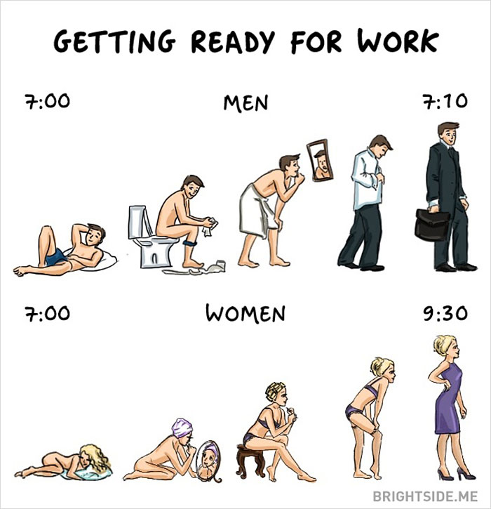 men-vs-women-différences-au-quotidien