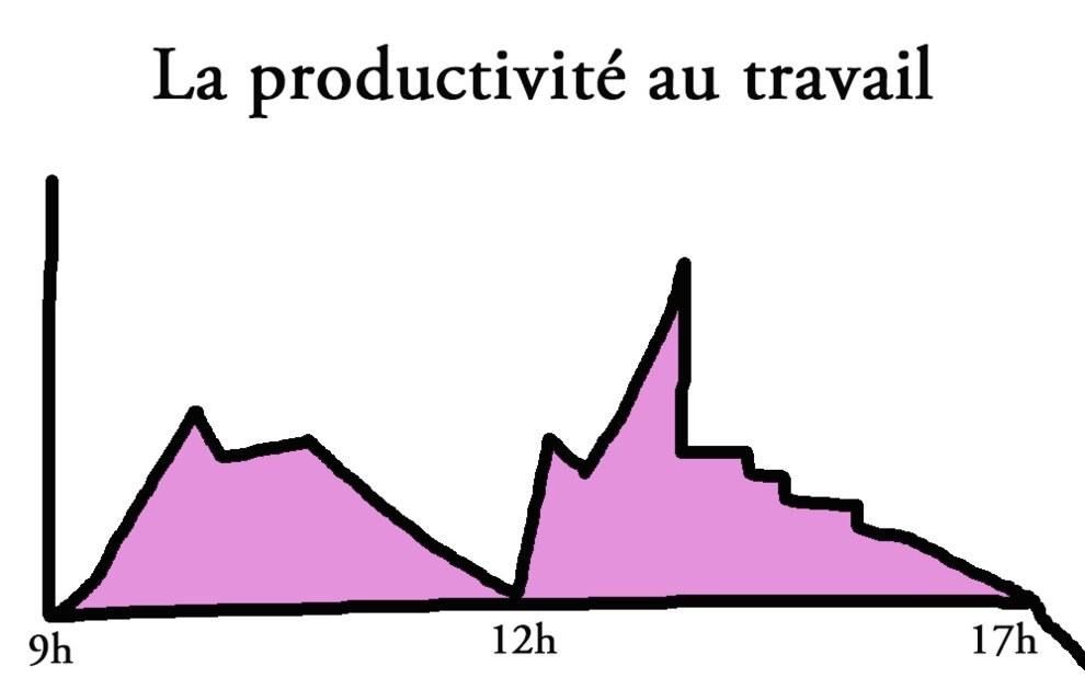 infographie-vie-de-tous-les-jours