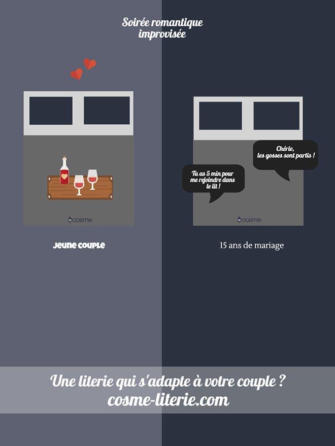 différence-jeune-couple-vs-15-ans-de-mariage copie