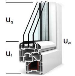 comment-évaluer-les-performances-d-une-fenêtre