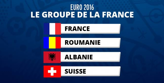 groupe france euro 2016