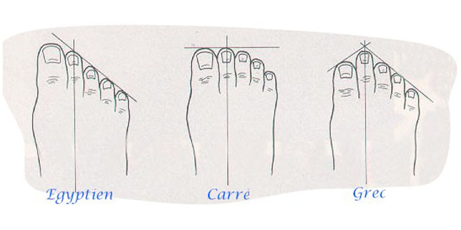 forme-des-pieds-reflete-personnalite-ethumeur