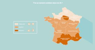 les-francais-et-le-sexe-la-region-la-plus-chaude