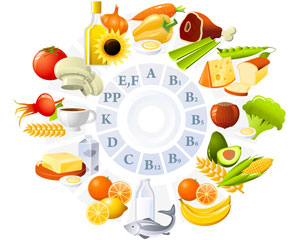 tableau-vitamin-musculation-ou-sont-contenus-les-vitamines