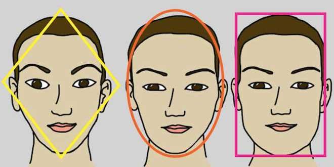 forme-de-visage-personnalite