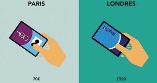 paris-vs-londres-infographie