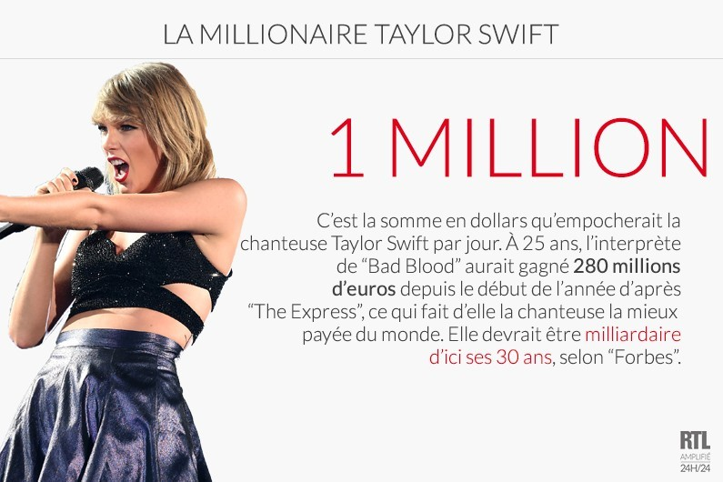 taylor-swift-femme-mieux-paye-de-2016-avec-fortume-estimee-a-280-millions-d'euros